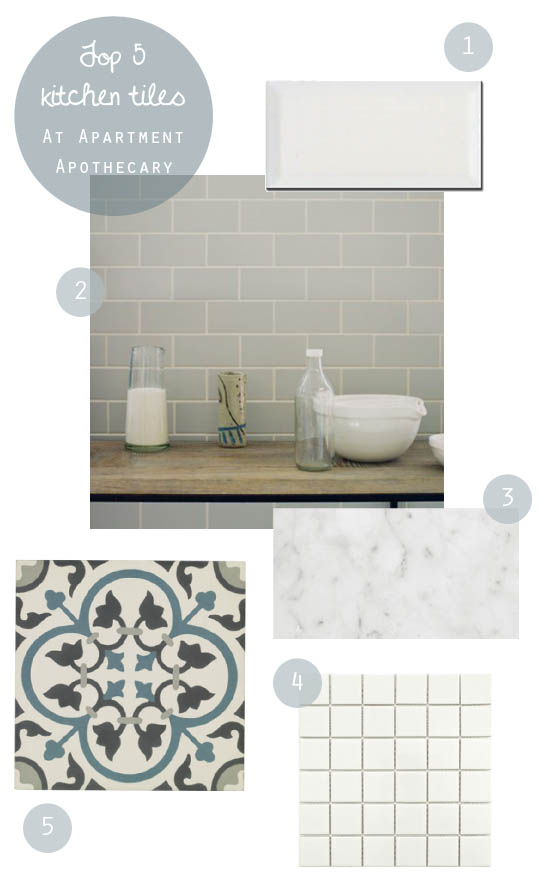 Top 5 kitchen tile picks | Kitchen makeover | Splash back | Wall tiles
